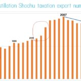 shochu boom in Japan